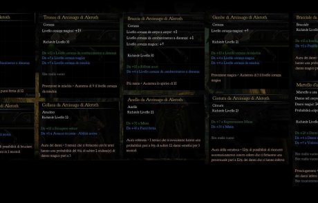 Set da Arcimago di Aleroth