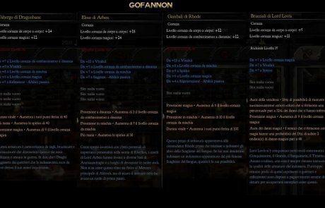Venditore Gofannon